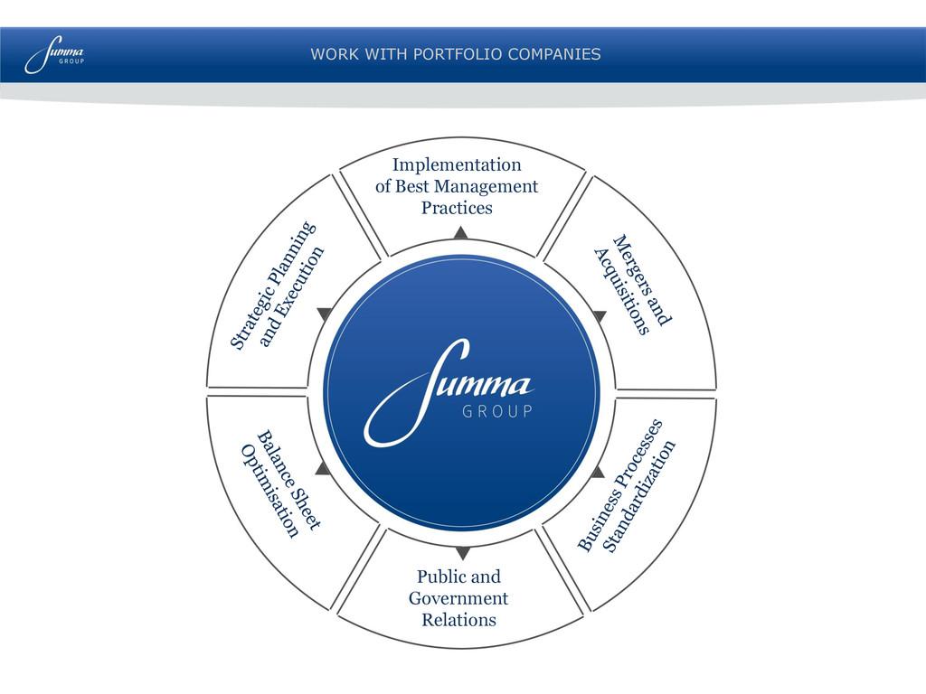 WORK WITH PORTFOLIO COMPANIES Implementation of...