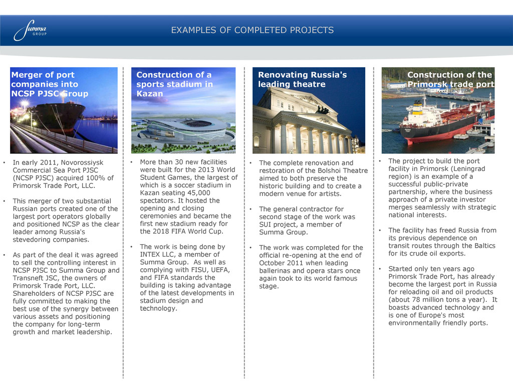 EXAMPLES OF COMPLETED PROJECTS • In early 2011,...