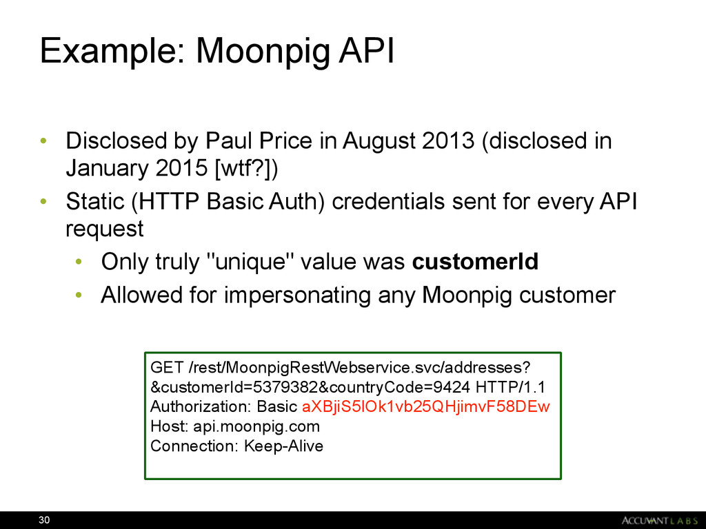 Example: Moonpig API • Disclosed by Paul Price ...