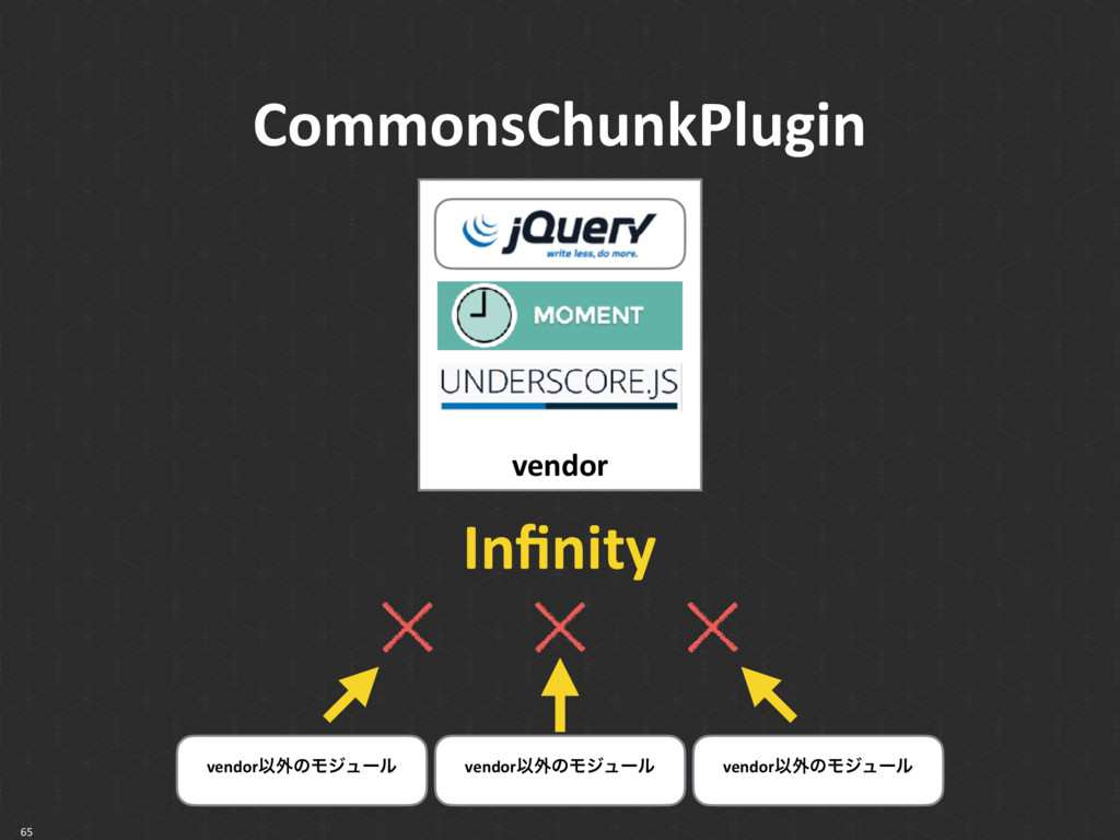 65 vendor CommonsChunkPlugin Infinity vendorҎ֎ͷϞ...