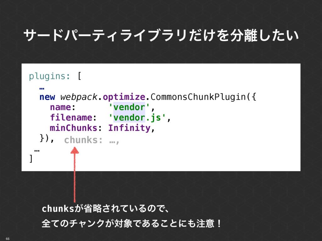66 αʔυύʔςΟϥΠϒϥϦ͚ͩΛ͍ͨ͠ plugins: [ … new webp...