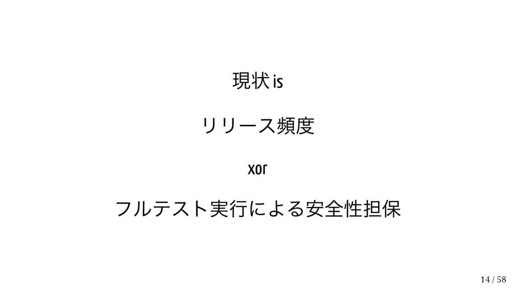 現状 is リリース頻度 xor フルテスト実行による安全性担保 14 / 58