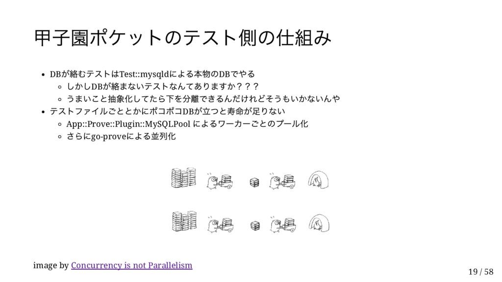 甲子園ポケットのテスト側の仕組み DB が絡むテストはTest::mysqld による本物のD...