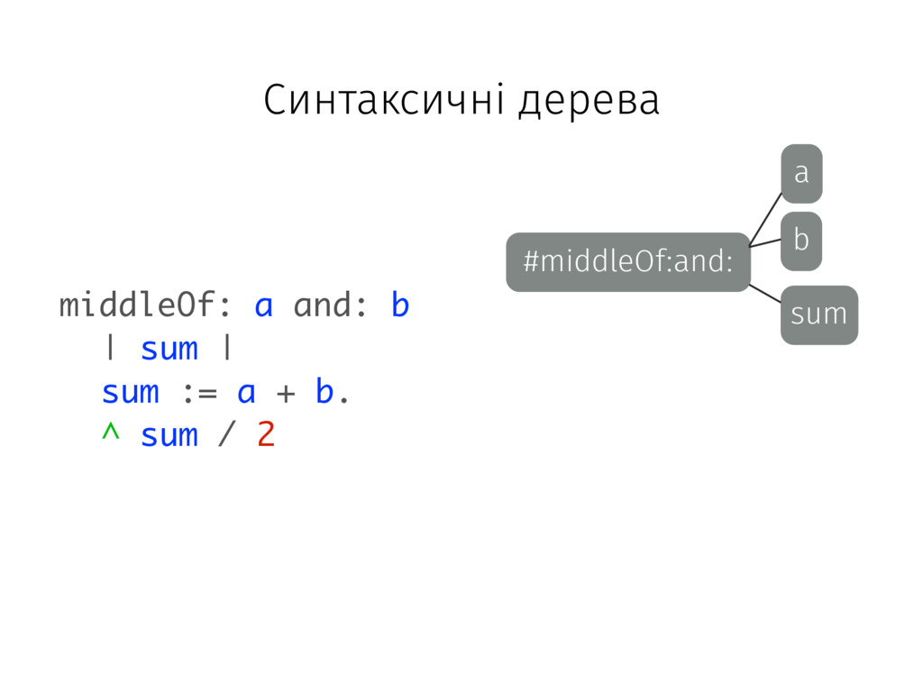 #middleOf:and: b a sum middleOf: a and: b | sum...