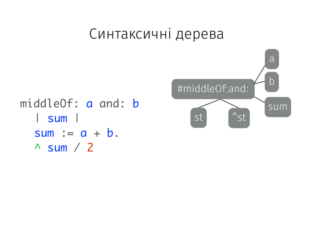 #middleOf:and: b a sum ^st st middleOf: a and: ...
