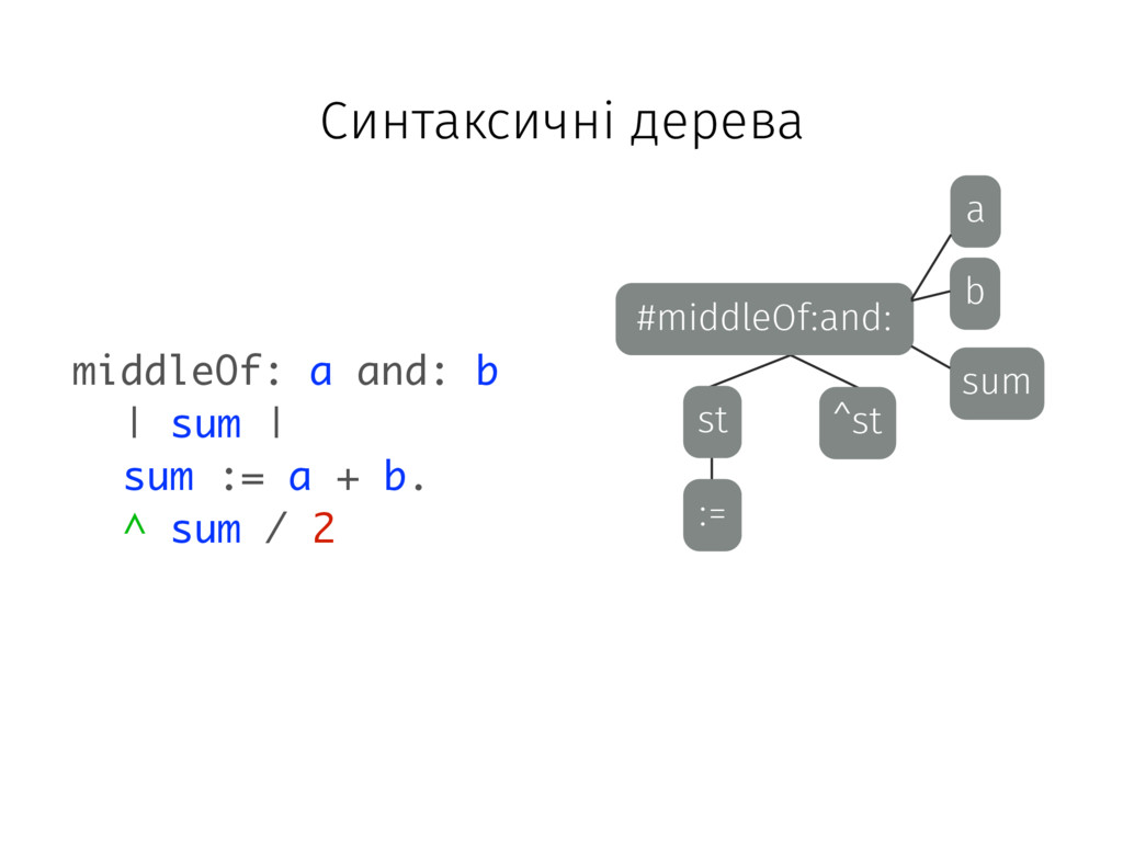 #middleOf:and: b a sum ^st st := middleOf: a an...