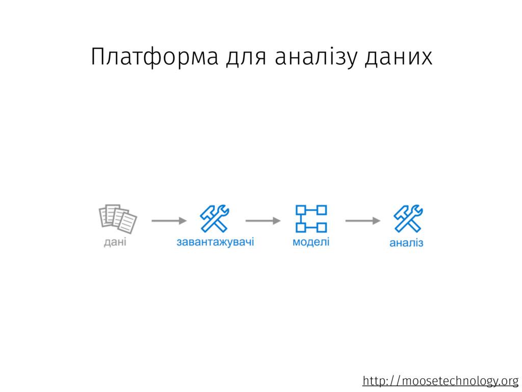 Платформа для аналізу даних http://moosetechnol...