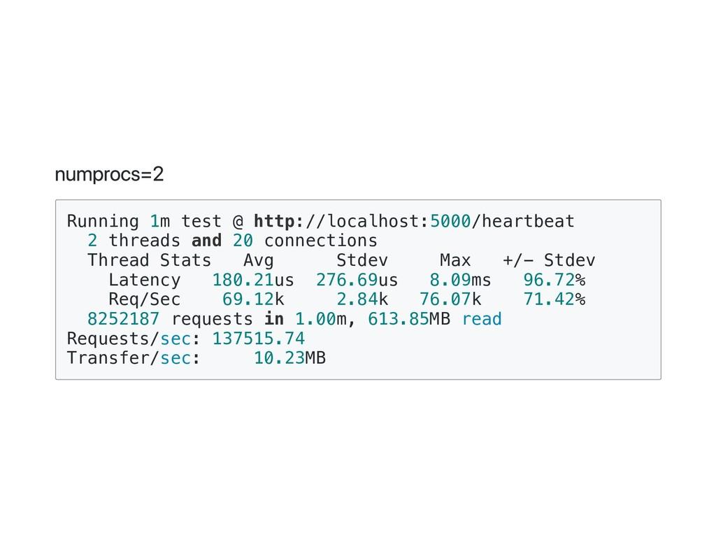 numprocs=2 Running 1m test @ http://localhost:5...