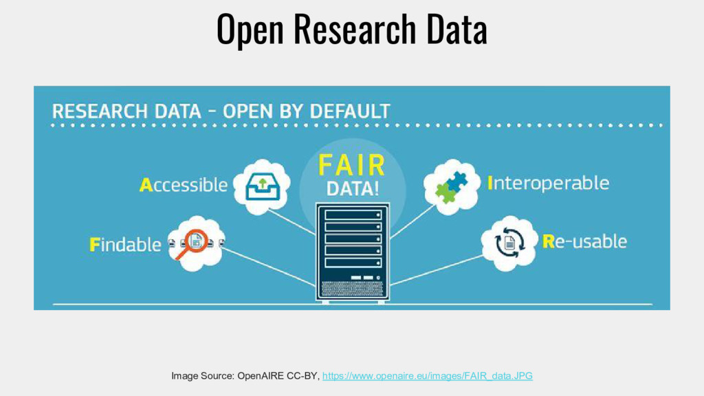 Open Research Data Image Source: OpenAIRE CC-BY...