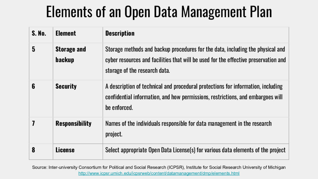 Elements of an Open Data Management Plan S. No....