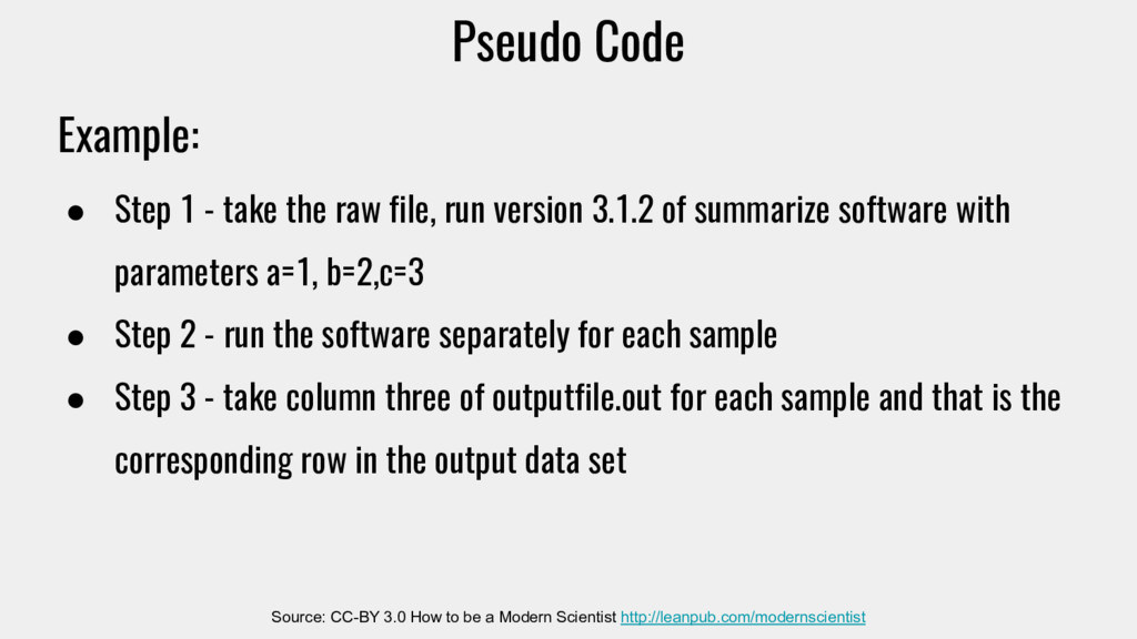 Pseudo Code Source: CC-BY 3.0 How to be a Moder...