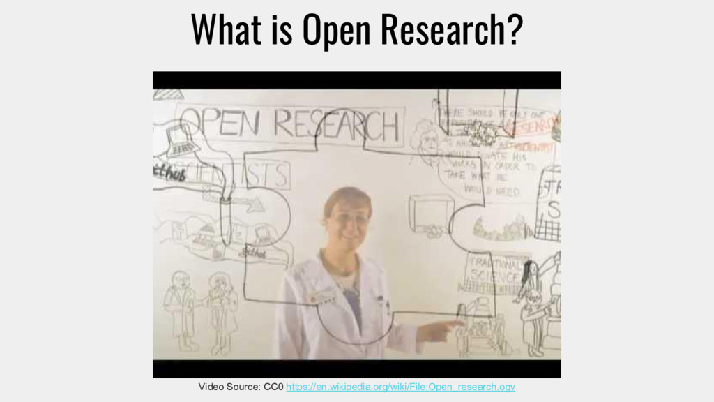 What is Open Research? Video Source: CC0 https:...