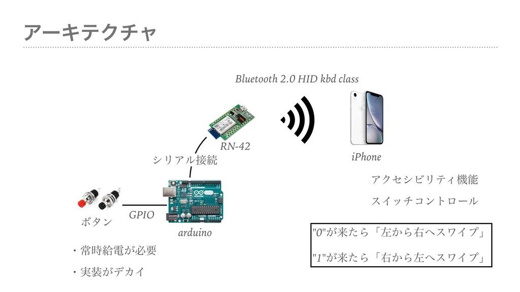 ΞʔΩςΫνϟ RN-42 arduino Ϙλϯ iPhone GPIO γϦΞϧଓ Bl...