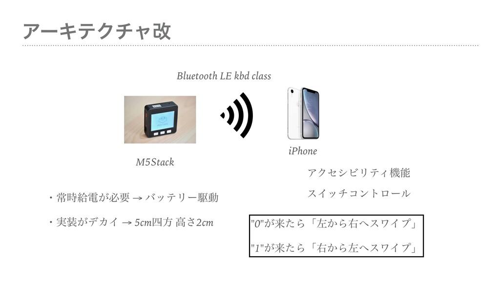 ΞʔΩςΫνϟվ iPhone Bluetooth LE kbd class ΞΫηγϏϦςΟ...