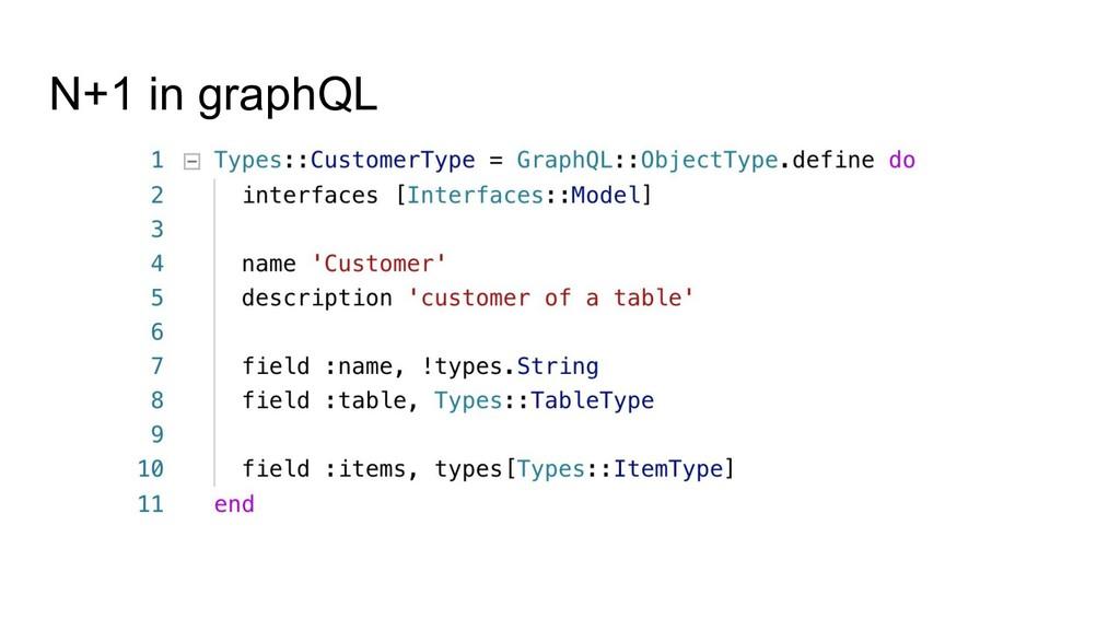 N+1 in graphQL