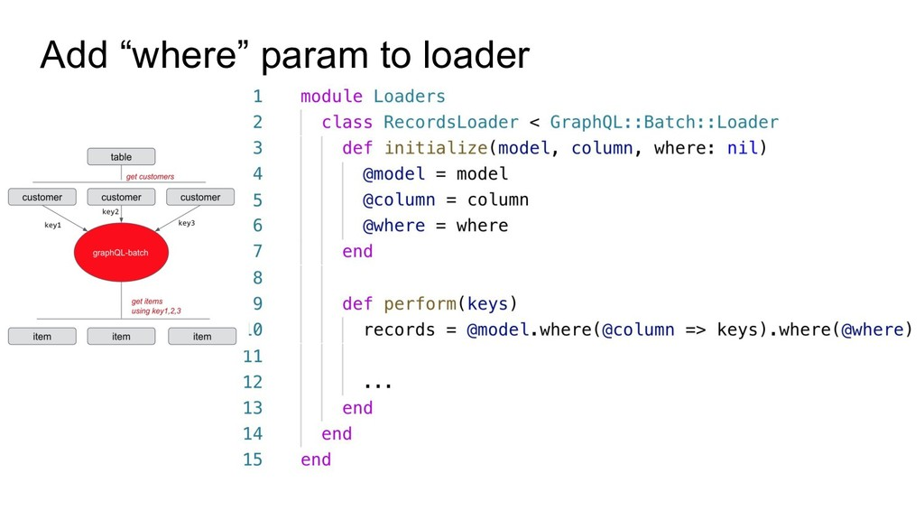 """Add """"where"""" param to loader"""