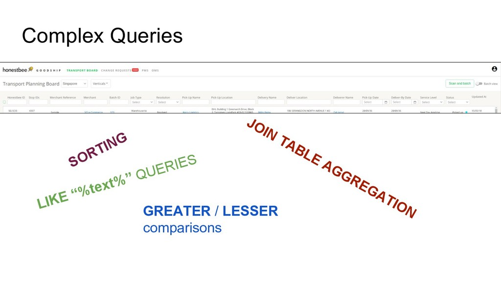 Complex Queries SORTING JOIN TABLE AGGREGATION ...