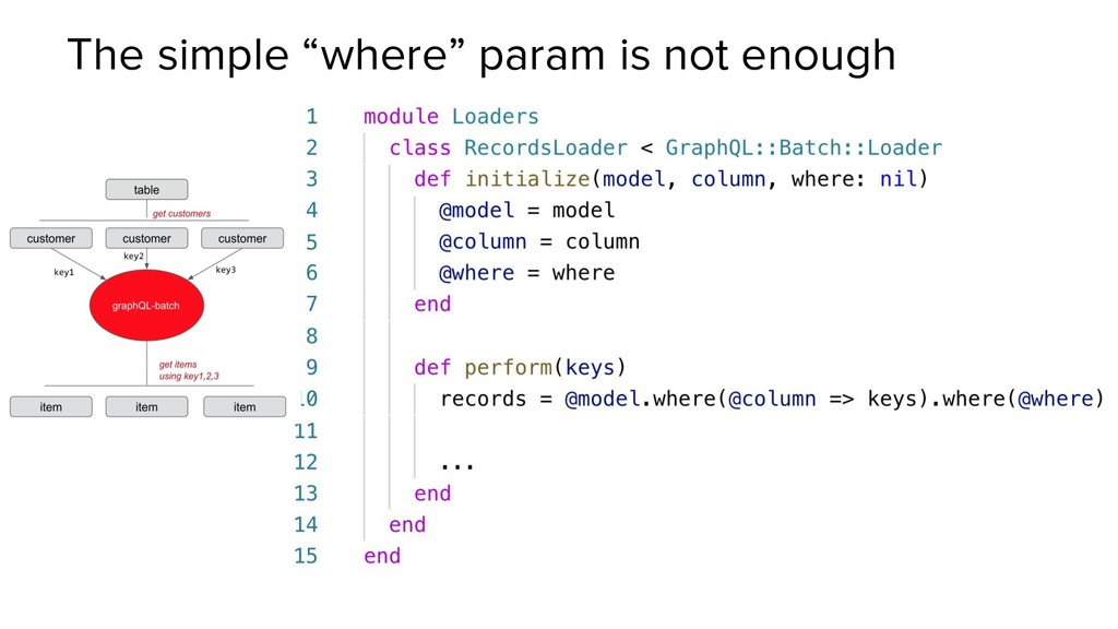 """The simple """"where"""" param is not enough"""
