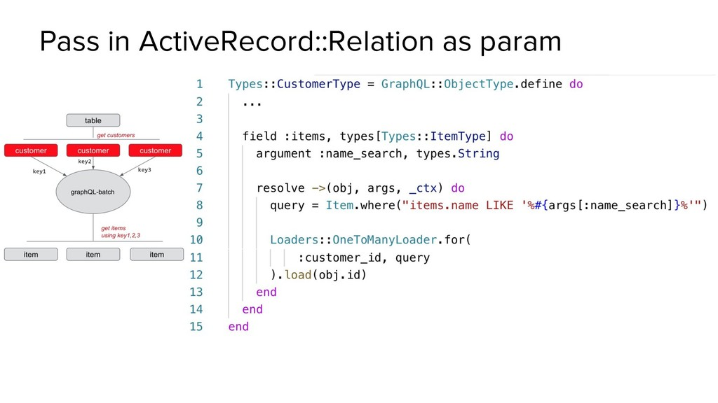 Pass in ActiveRecord::Relation as param