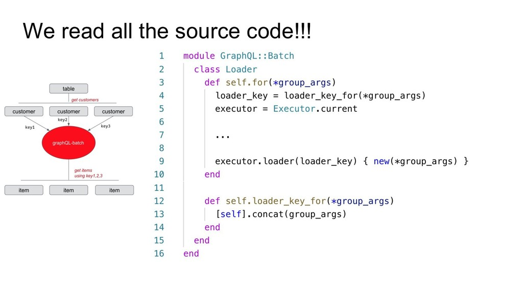 We read all the source code!!!
