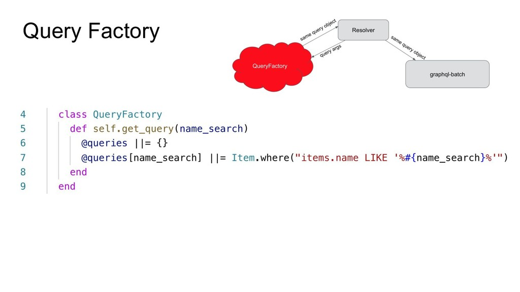 Query Factory
