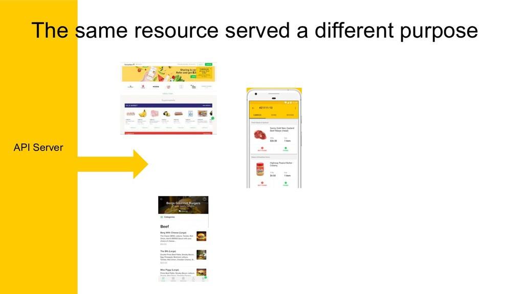 API Server The same resource served a different...