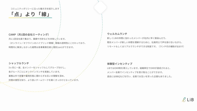プロダクト部⾨ LiBzCAREER事業部 LiBzCAREER企画部 事業フレームワーク開発...
