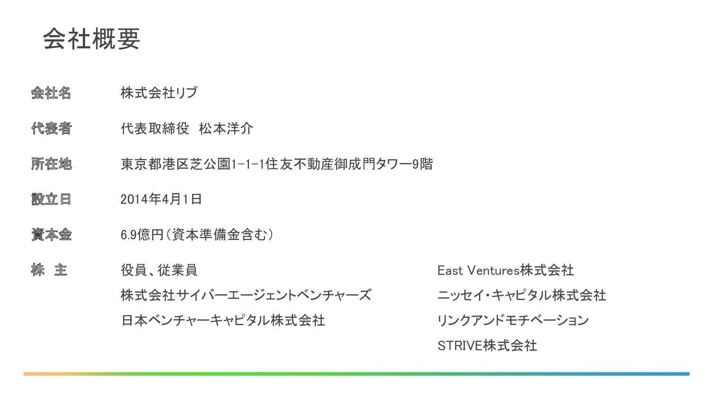 株式会社LiB(リブ)創業 2014.4 2014.5 ⽇本初のキャリア⼥性特化型会員制転職サ...