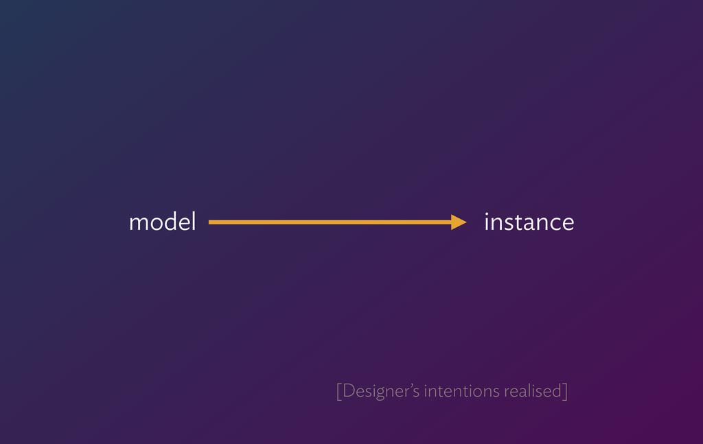 model instance [Designer's intentions realised]