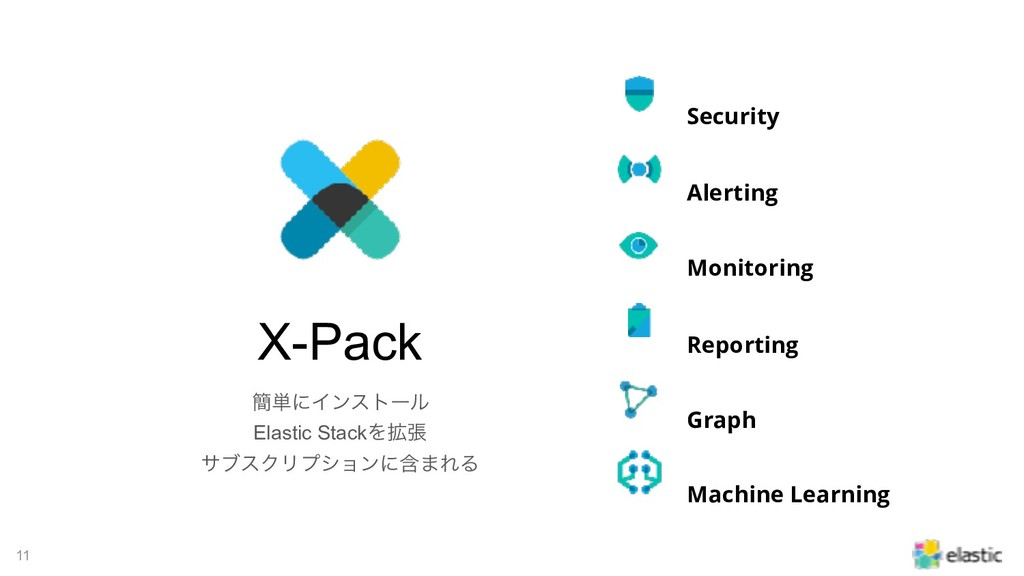 !11 X-Pack ؆୯ʹΠϯετʔϧ Elastic StackΛ֦ு αϒεΫϦϓγϣϯ...