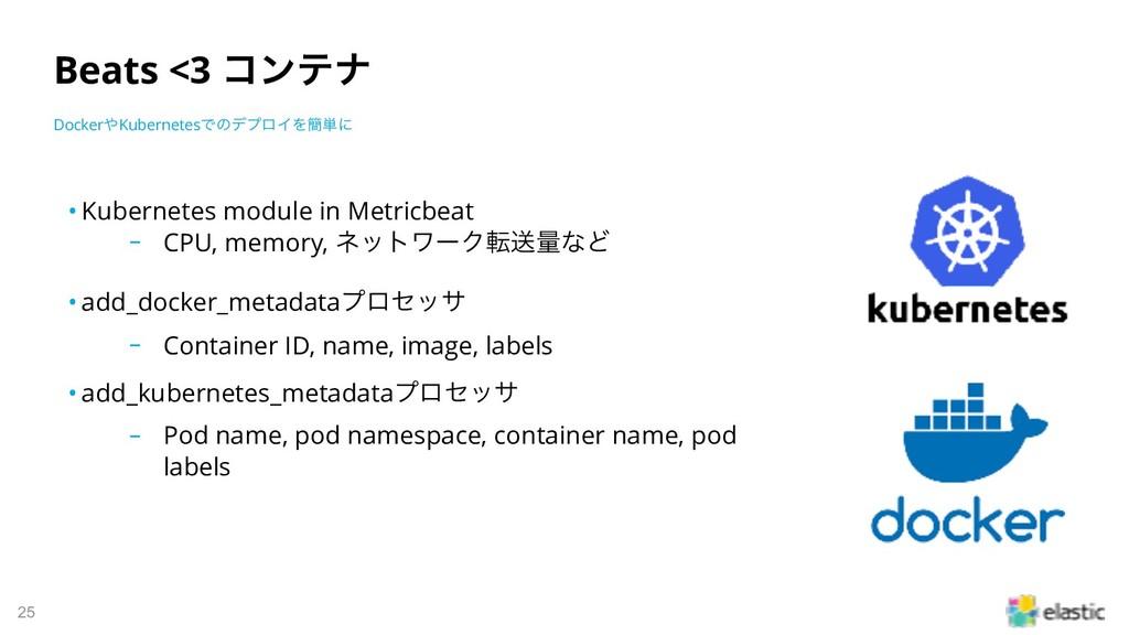 !25 • Kubernetes module in Metricbeat ‒ CPU, me...