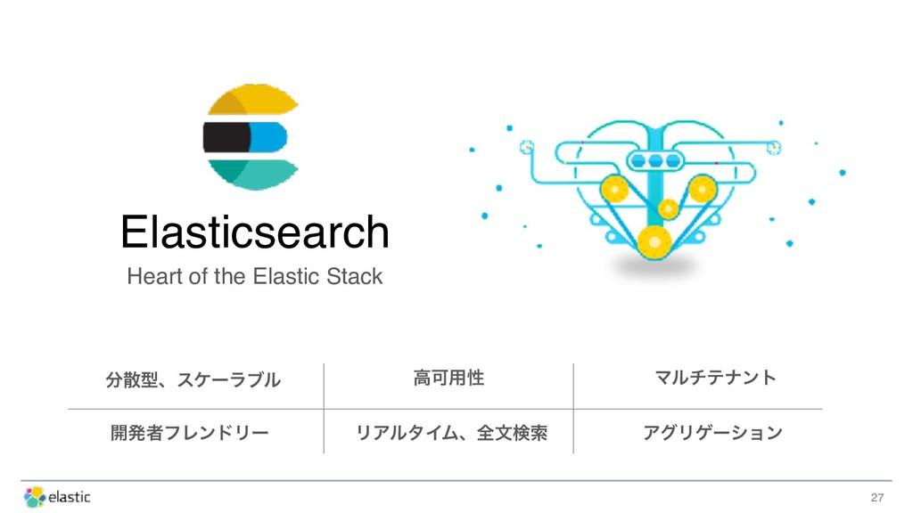 27 Elasticsearch Heart of the Elastic Stack ܕ...
