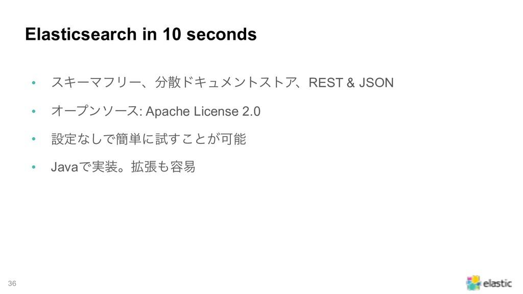 !36 Elasticsearch in 10 seconds • εΩʔϚϑϦʔɺυΩϡ...