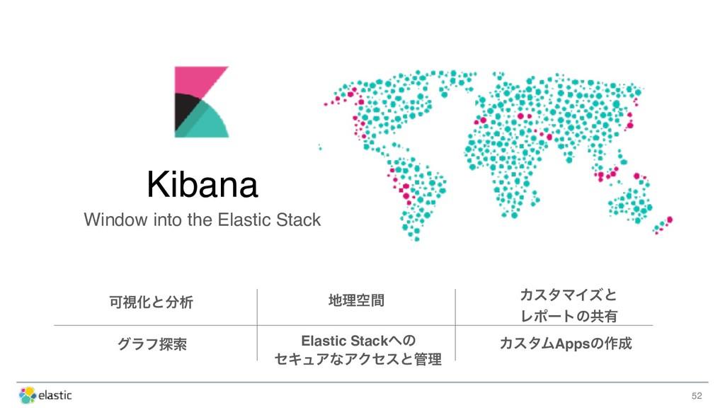 52 Kibana Window into the Elastic Stack ՄࢹԽͱੳ ...