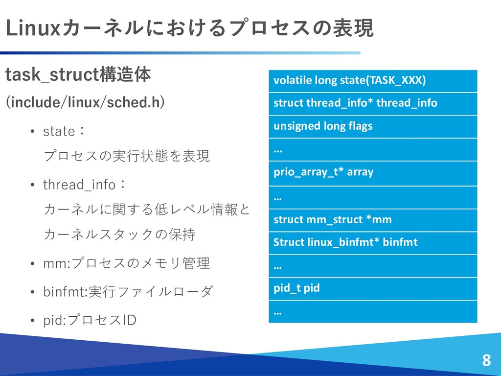 task_struct構造体 (include/linux/sched.h) • state:...
