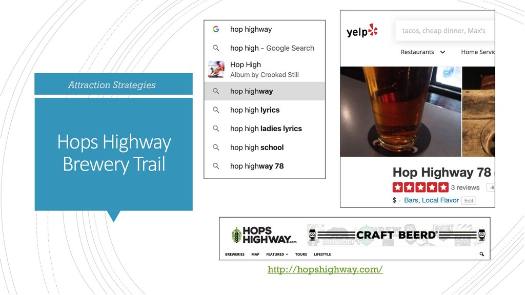 Hops Highway Brewery Trail Attraction Strategie...