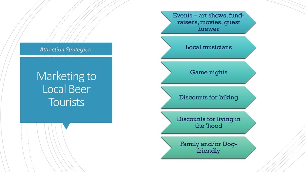 Marketing to Local Beer Tourists Events – art s...