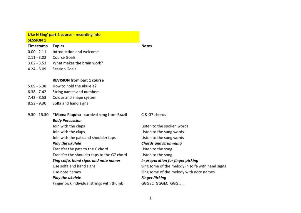 1 Uke N Sing' part 2 course - recording info SE...