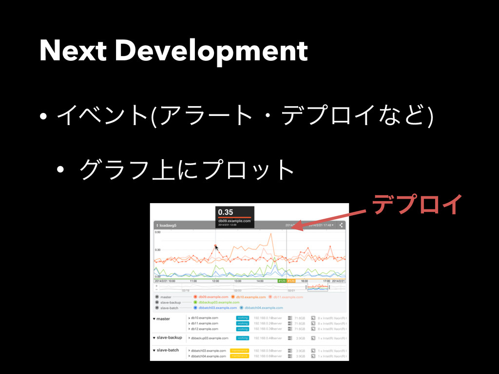 Next Development • Πϕϯτ(ΞϥʔτɾσϓϩΠͳͲ) • άϥϑ্ʹϓϩο...