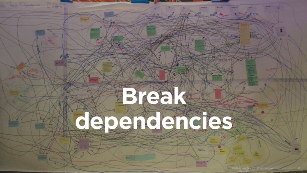 Break dependencies ©2008-17 New Relic, Inc. All...