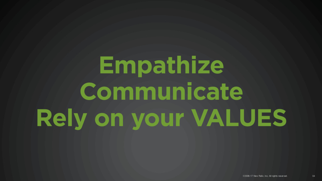 Empathize Communicate Rely on your VALUES ©2008...