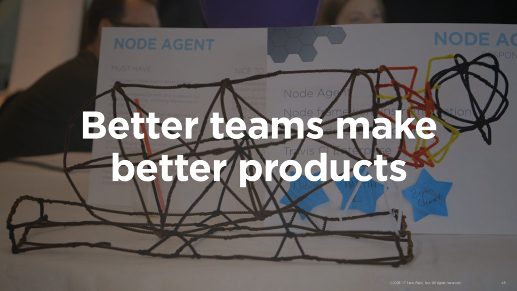 Better teams make better products ©2008-17 New ...