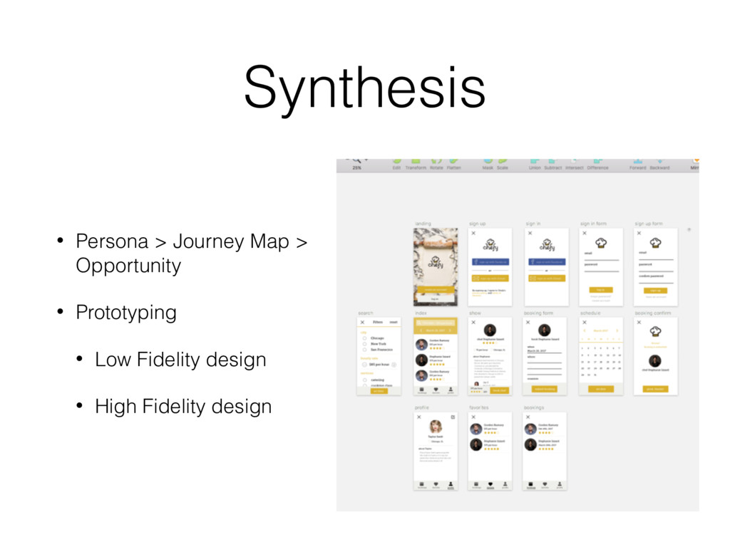 Synthesis • Persona > Journey Map > Opportunity...