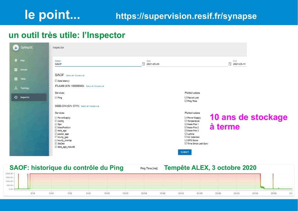 le point... https://supervision.resif.fr/synaps...