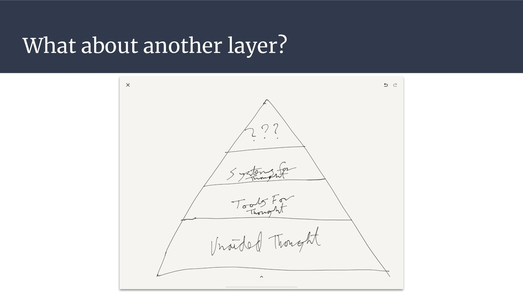 What about another layer?