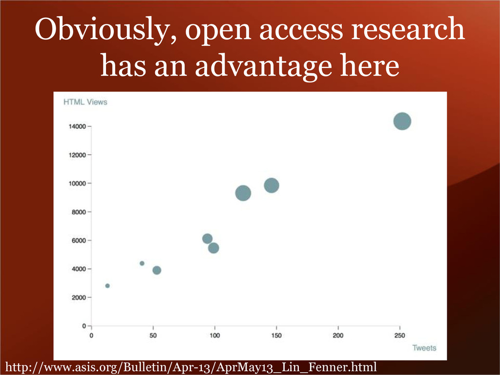 Obviously, open access research has an advantag...