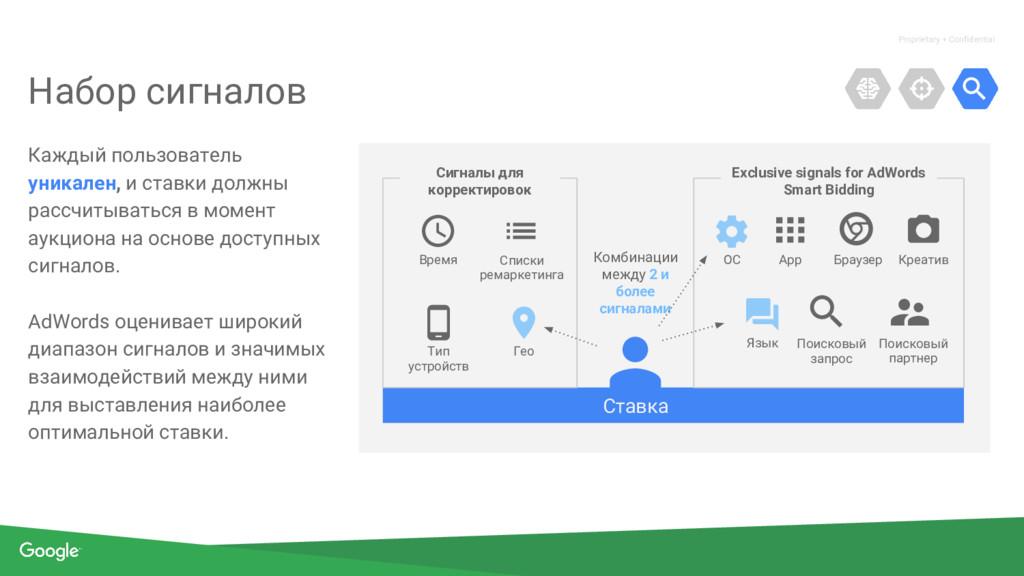 Proprietary + Confidential Набор сигналов Кажды...