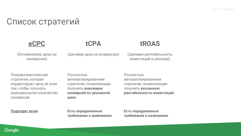 Proprietary + Confidential eCPC (Оптимизатор це...