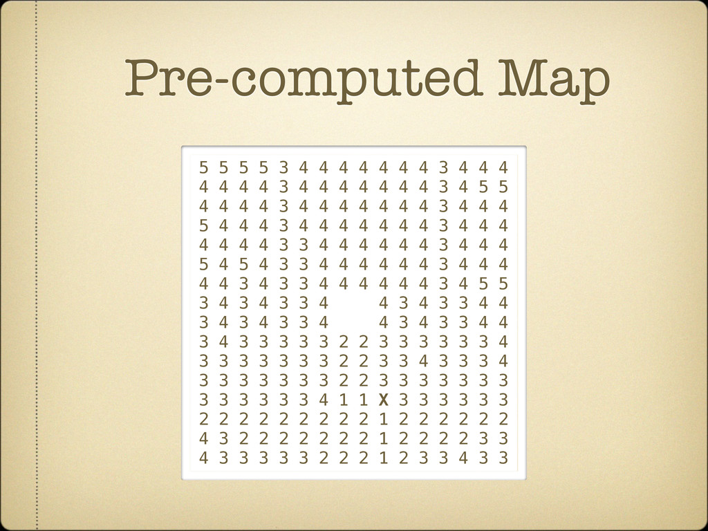 Pre-computed Map 5 5 5 5 3 4 4 4 4 4 4 4 3 4 4 ...