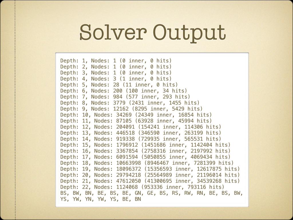 Solver Output Depth: 1, Nodes: 1 (0 inner, 0 hi...
